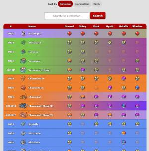 Pokédex Pokémon Vortex Wiki